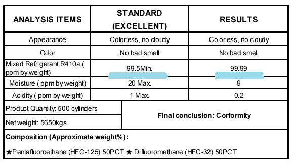 Сертификат анализа хладагента, образец