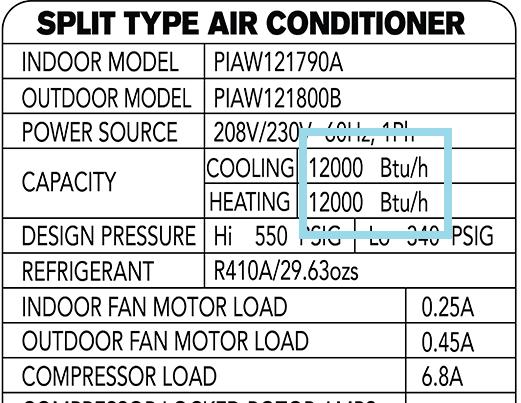 Мощность кондиционера в BTU