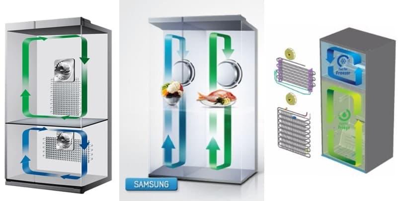 Система охлаждения Twin Cooling Plus